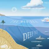 Guida al Deep Web: come aggirarsi nei bassifondi dell'Internetz