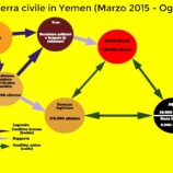 yemen-alleanze_172_a8039621a3f3ca1690da87ccd1e7ef64b83c0c26