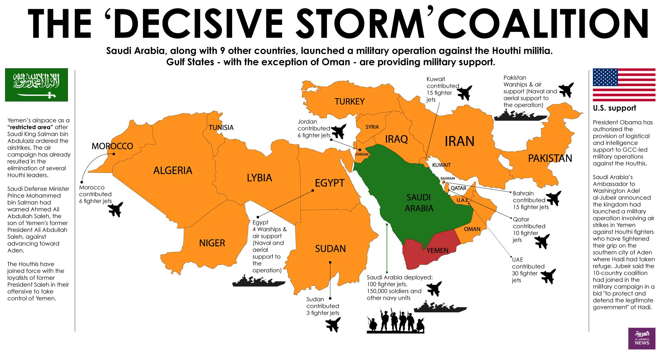 La coalizione a guida araba e i contributi che ogni paese apporta.