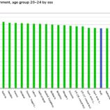 eurostat_graph_tps00186