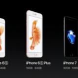 apple-tutti-gli-iphone-recenti