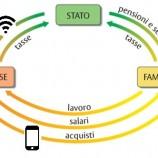 Industria 4.0: che cos'è e come l'Italia può trarne profitto