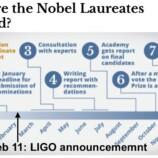 timeline per candidatura al Nobel