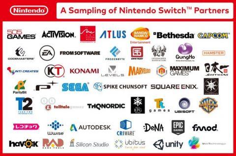 La lista di alcuni sviluppatori che lavoreranno su NX