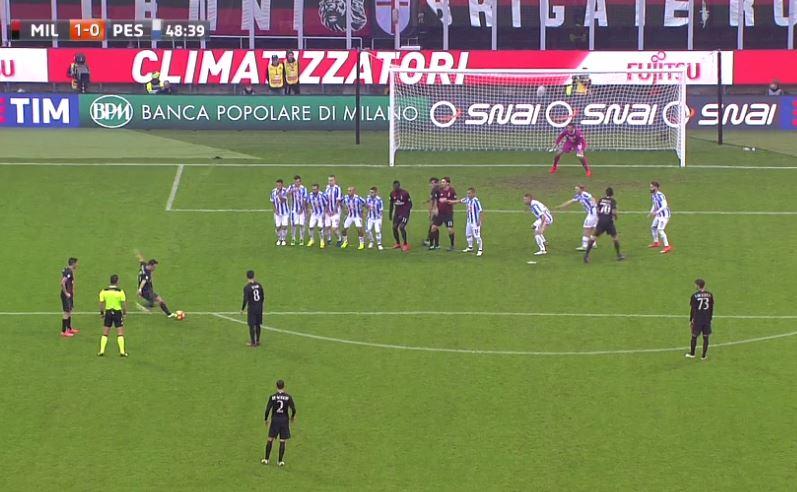 Serie A 11° turno: Il sosia di Nick Miller che segna su punizione in Milan-Pescara