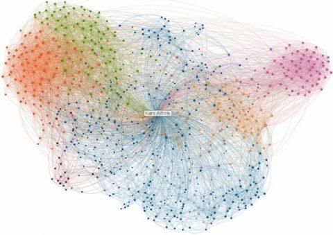 Esempio di rete sociale formata dagli account di LinkedIn. Da Learner Weblog.
