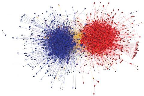 Rappresentazione della rete di blog politicamente schierati durante le elezioni degli Stati Uniti del 2004. Dall'articolo di Lada Adamic.