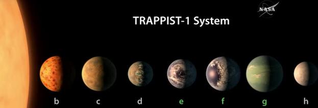 Trappist-1 e le sette sorelle