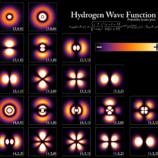 Funzioni d'onda Idrogeno