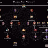 battle realms alchemy