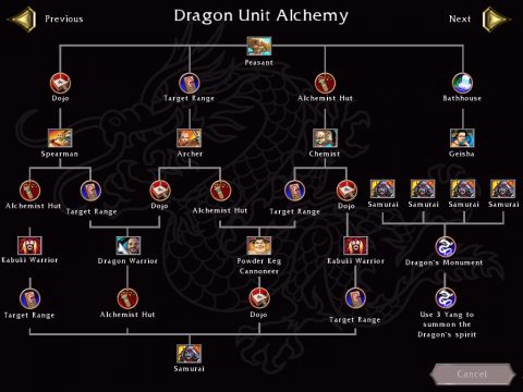 battle realms unità